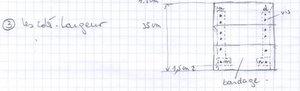 Jardinière - Plan largeur